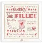 La Gazette Fille
